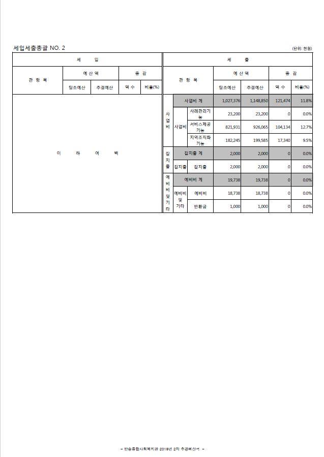 2019년_반송종합사회복지관 2019년 2차 추경-2.JPG